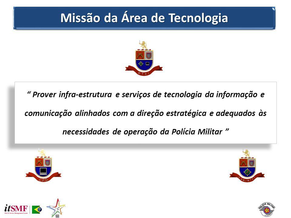 Missão da Área de Tecnologia Prover infra-estrutura e serviços de tecnologia da informação e comunicação alinhados com a direção estratégica e adequad