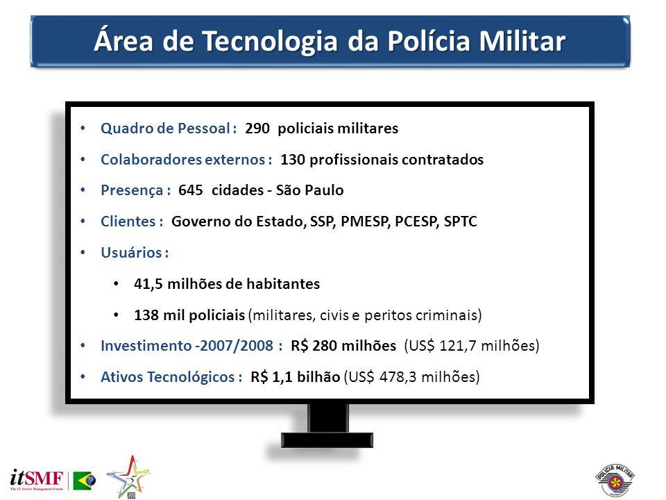 Área de Tecnologia da Polícia Militar Quadro de Pessoal : 290 policiais militares Colaboradores externos : 130 profissionais contratados Presença : 64