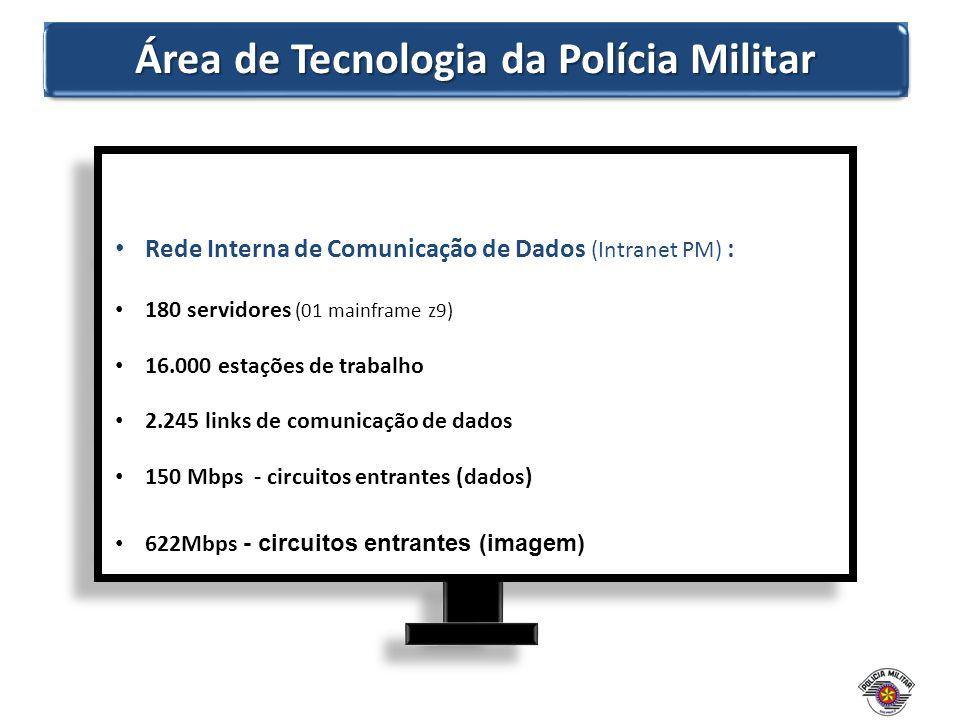 Área de Tecnologia da Polícia Militar Rede Interna de Comunicação de Dados (Intranet PM) : 180 servidores (01 mainframe z9) 16.000 estações de trabalh