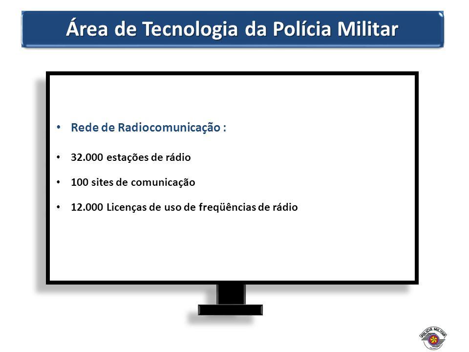 Área de Tecnologia da Polícia Militar Rede de Radiocomunicação : 32.000 estações de rádio 100 sites de comunicação 12.000 Licenças de uso de freqüênci