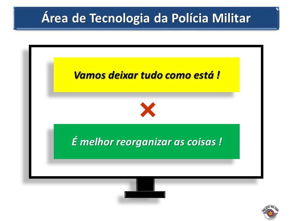 Área de Tecnologia da Polícia Militar Vamos deixar tudo como está ! É melhor reorganizar as coisas !