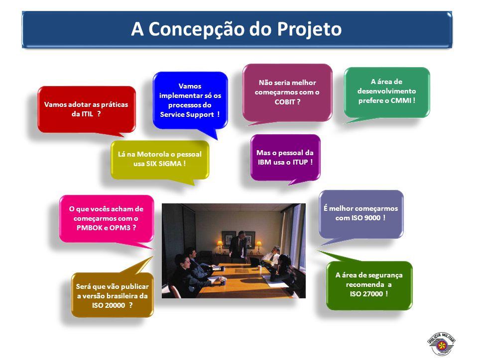 A Concepção do Projeto Vamos adotar as práticas da ITIL ? Lá na Motorola o pessoal usa SIX SIGMA ! Vamos implementar só os processos do Service Suppor