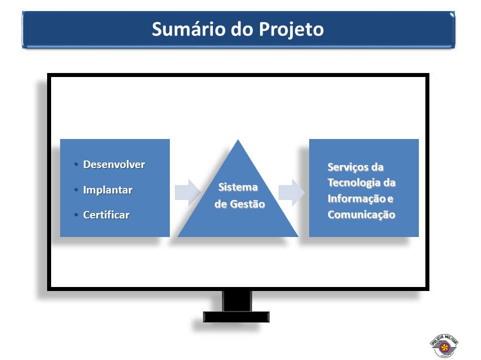 Sumário do Projeto Desenvolver Desenvolver Implantar Implantar Certificar CertificarSistema de Gestão de Gestão Serviços da Tecnologia da Informação e
