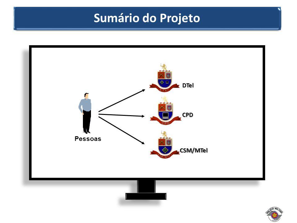 Sumário do Projeto Pessoas CPD CSM/MTel DTel