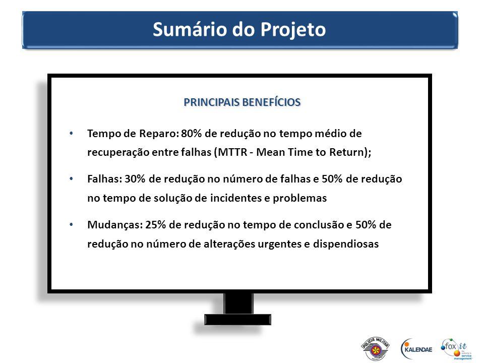 Sumário do Projeto PRINCIPAIS BENEFÍCIOS Tempo de Reparo: 80% de redução no tempo médio de recuperação entre falhas (MTTR - Mean Time to Return); Falh