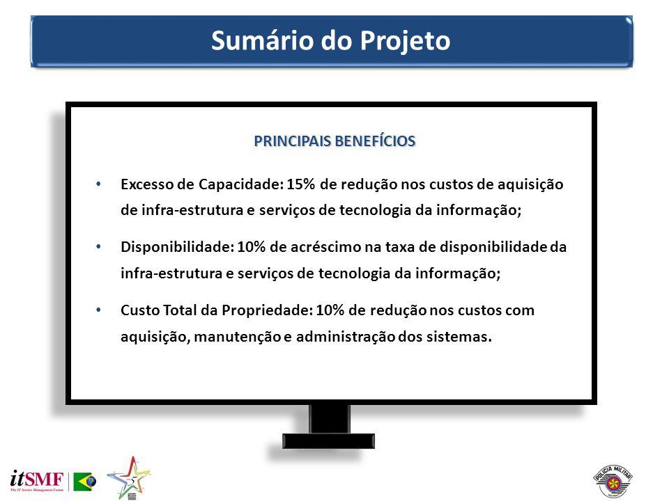 Sumário do Projeto PRINCIPAIS BENEFÍCIOS Excesso de Capacidade: 15% de redução nos custos de aquisição de infra-estrutura e serviços de tecnologia da