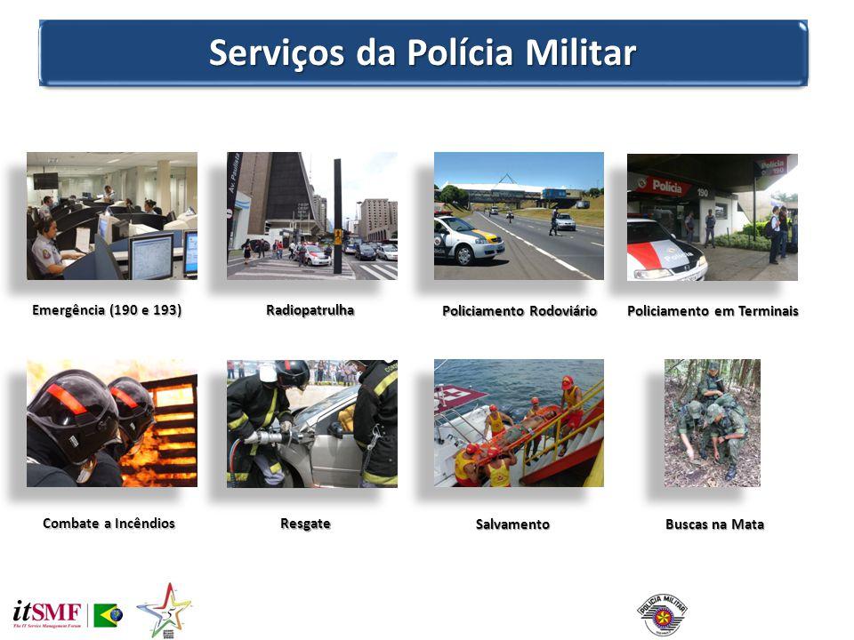 Serviços da Polícia Militar Emergência (190 e 193) Combate a Incêndios Radiopatrulha Resgate Policiamento em Terminais Buscas na Mata Salvamento Polic