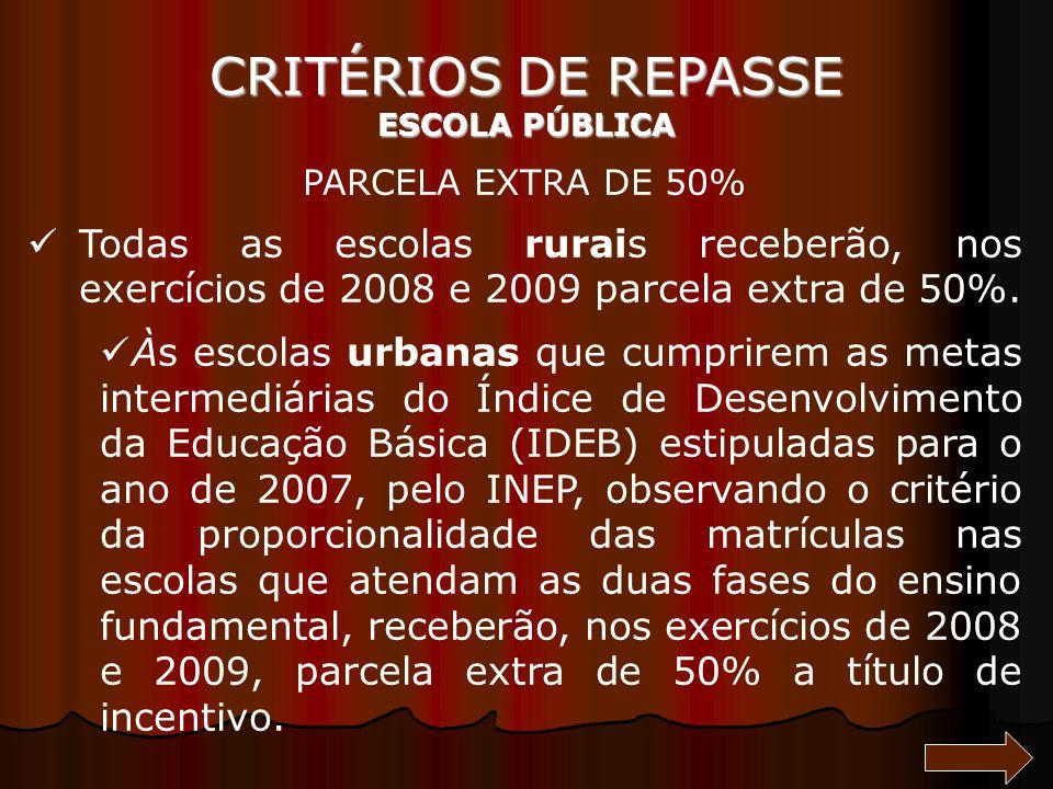 CRITÉRIOS DE REPASSE ESCOLA PÚBLICA PARCELA EXTRA DE 50% Todas as escolas rurais receberão, nos exercícios de 2008 e 2009 parcela extra de 50%. Às esc