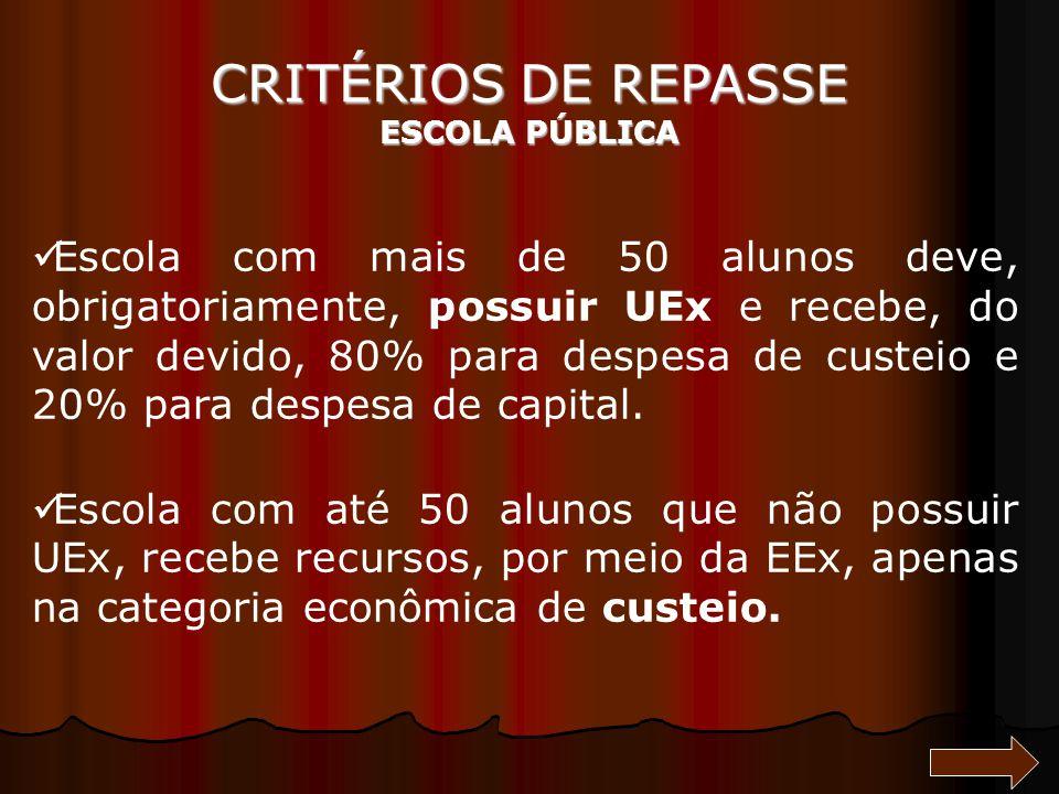 CRITÉRIOS DE REPASSE ESCOLA PÚBLICA Escola com mais de 50 alunos deve, obrigatoriamente, possuir UEx e recebe, do valor devido, 80% para despesa de cu