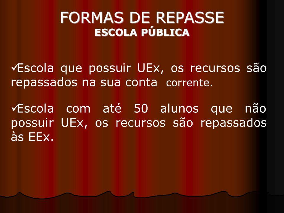 FORMAS DE REPASSE ESCOLA PÚBLICA Escola que possuir UEx, os recursos são repassados na sua conta corrente. Escola com até 50 alunos que não possuir UE
