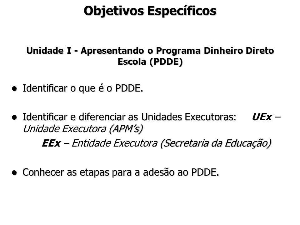 Unidade I - Apresentando o Programa Dinheiro Direto Escola (PDDE) Identificar o que é o PDDE. Identificar o que é o PDDE. Identificar e diferenciar as