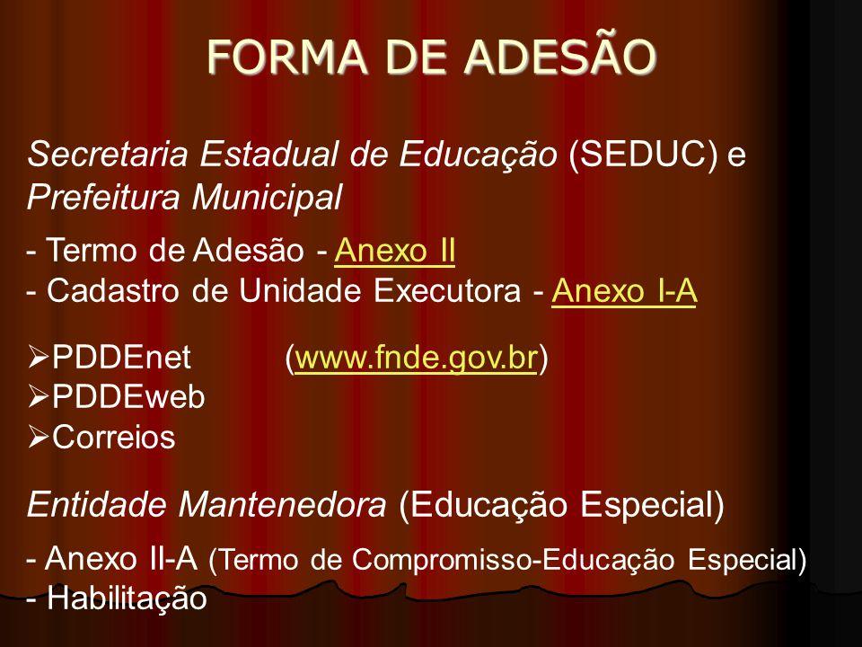FORMA DE ADESÃO Secretaria Estadual de Educação (SEDUC) e Prefeitura Municipal - Termo de Adesão - Anexo IIAnexo II - Cadastro de Unidade Executora -