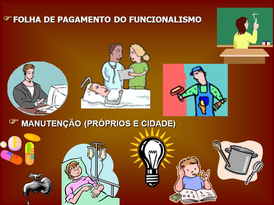 FOLHA DE PAGAMENTO DO FUNCIONALISMO FOLHA DE PAGAMENTO DO FUNCIONALISMO MANUTENÇÃO (PRÓPRIOS E CIDADE) MANUTENÇÃO (PRÓPRIOS E CIDADE)