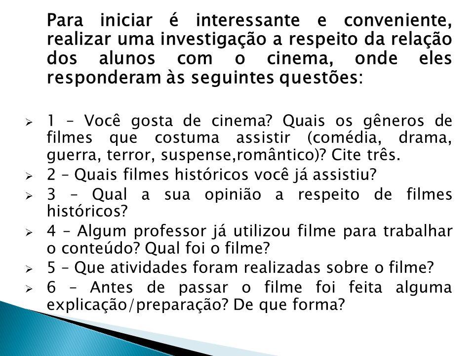 Para iniciar é interessante e conveniente, realizar uma investigação a respeito da relação dos alunos com o cinema, onde eles responderam às seguintes questões: 1 – Você gosta de cinema.