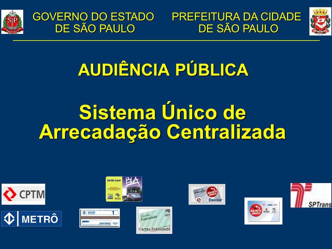 Sistema Único de Arrecadação Centralizada GOVERNO DO ESTADO DE SÃO PAULO PREFEITURA DA CIDADE DE SÃO PAULO AUDIÊNCIA PÚBLICA