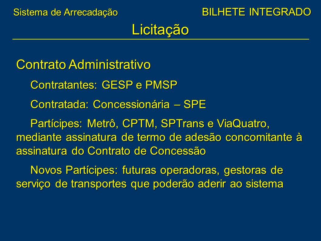 Contrato Administrativo Contratantes: GESP e PMSP Contratada: Concessionária – SPE Partícipes: Metrô, CPTM, SPTrans e ViaQuatro, mediante assinatura d