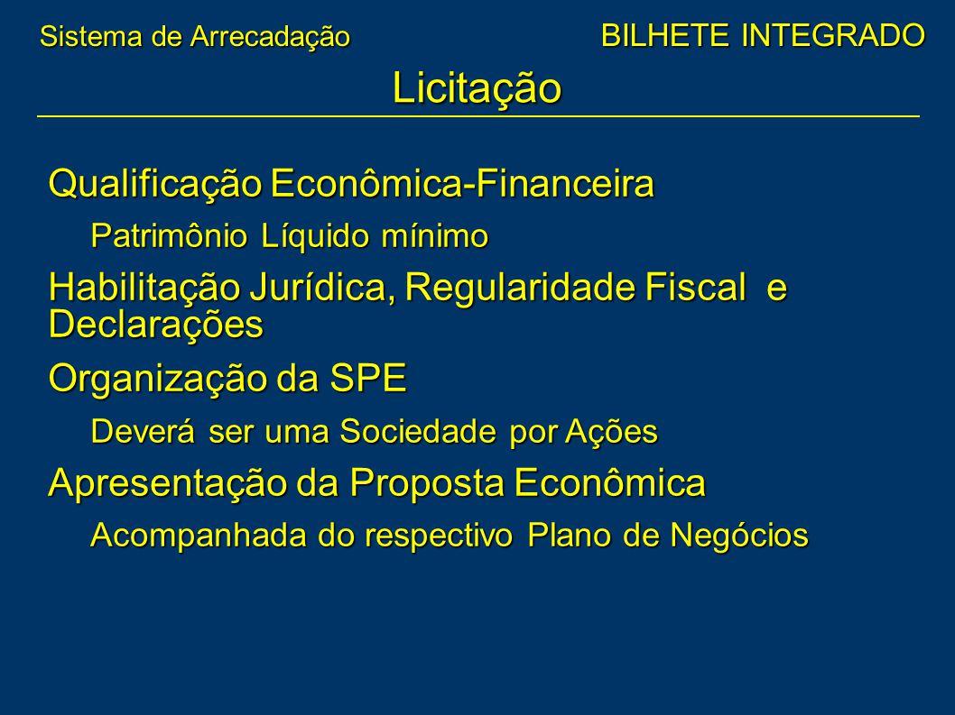 Qualificação Econômica-Financeira Patrimônio Líquido mínimo Habilitação Jurídica, Regularidade Fiscal e Declarações Organização da SPE Deverá ser uma