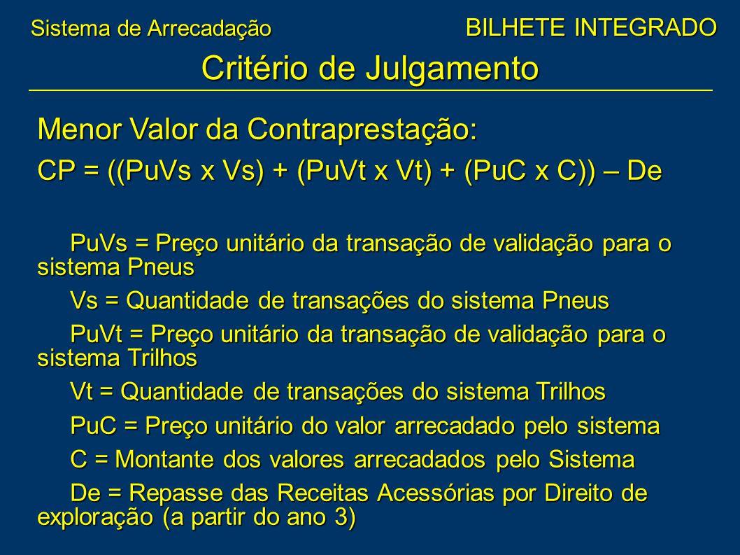 Menor Valor da Contraprestação: CP = ((PuVs x Vs) + (PuVt x Vt) + (PuC x C)) – De PuVs = Preço unitário da transação de validação para o sistema Pneus