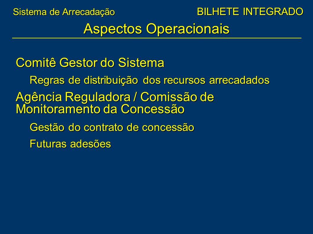 Comitê Gestor do Sistema Regras de distribuição dos recursos arrecadados Agência Reguladora / Comissão de Monitoramento da Concessão Gestão do contrat