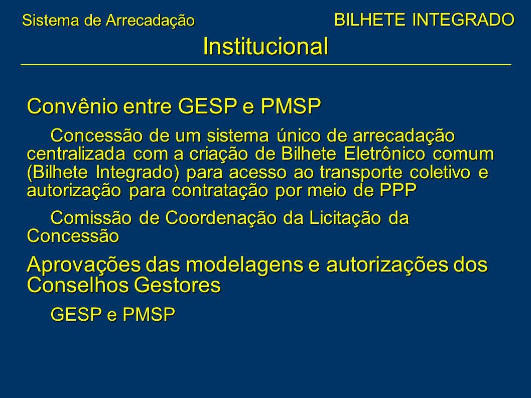 Institucional Convênio entre GESP e PMSP Concessão de um sistema único de arrecadação centralizada com a criação de Bilhete Eletrônico comum (Bilhete