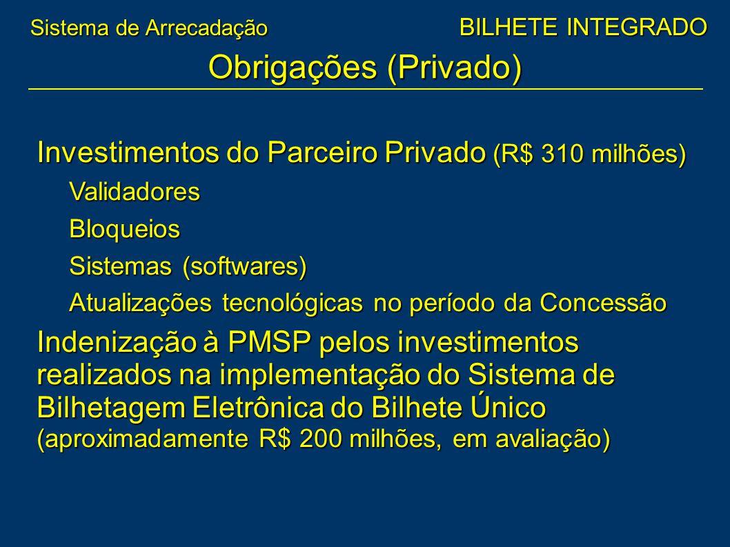 Investimentos do Parceiro Privado (R$ 310 milhões) ValidadoresBloqueios Sistemas (softwares) Atualizações tecnológicas no período da Concessão Indeniz