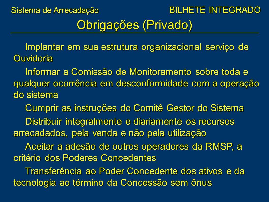 Implantar em sua estrutura organizacional serviço de Ouvidoria Informar a Comissão de Monitoramento sobre toda e qualquer ocorrência em desconformidad