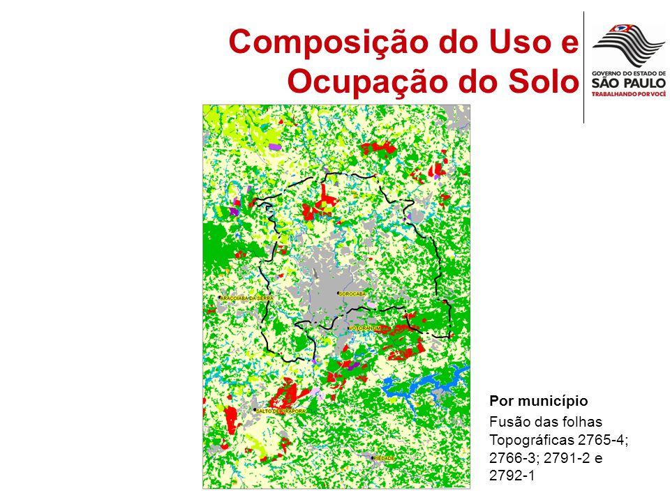 Composição do Uso e Ocupação do Solo Por município Fusão das folhas Topográficas 2765-4; 2766-3; 2791-2 e 2792-1