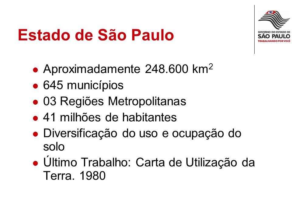 Participação de cada Legenda no Uso do Solo do Estado de São Paulo Legenda% Participação% Acumulada Pastagens/Terra para Agropecuária/Solo Exposto52,9 Mata21,774,6 Cultura Semi Perene (cana de açúcar)15,389,9 Área Urbana2,492,3 Corpos dágua2,394,6 Mata Ciliar1,796,3 Reflorestamento1,397,6 Cultura Perene1,198,7 Cultura Anual0,799,4 Campos Úmidos0,399,7 Mangues0,0899,7 Industrial0,0599,8 Cerrados0,0499,8 Mineração0,0199,8 Restingaless 0,0199,9 Zonas Portuáriasless 0,0199,9 Aeroportosless 0,01100 Estado de São Paulo100