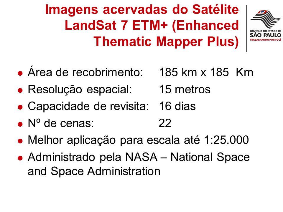 Imagens acervadas do Satélite LandSat 7 ETM+ (Enhanced Thematic Mapper Plus) Área de recobrimento: 185 km x 185 Km Resolução espacial:15 metros Capaci