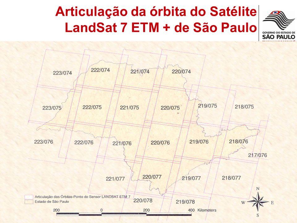 Ortorretificação Posicionamento de uma área em questão com a verdade terrestre; Depende da longitude, latitude e altitude; Produto é uma ortoimagem.