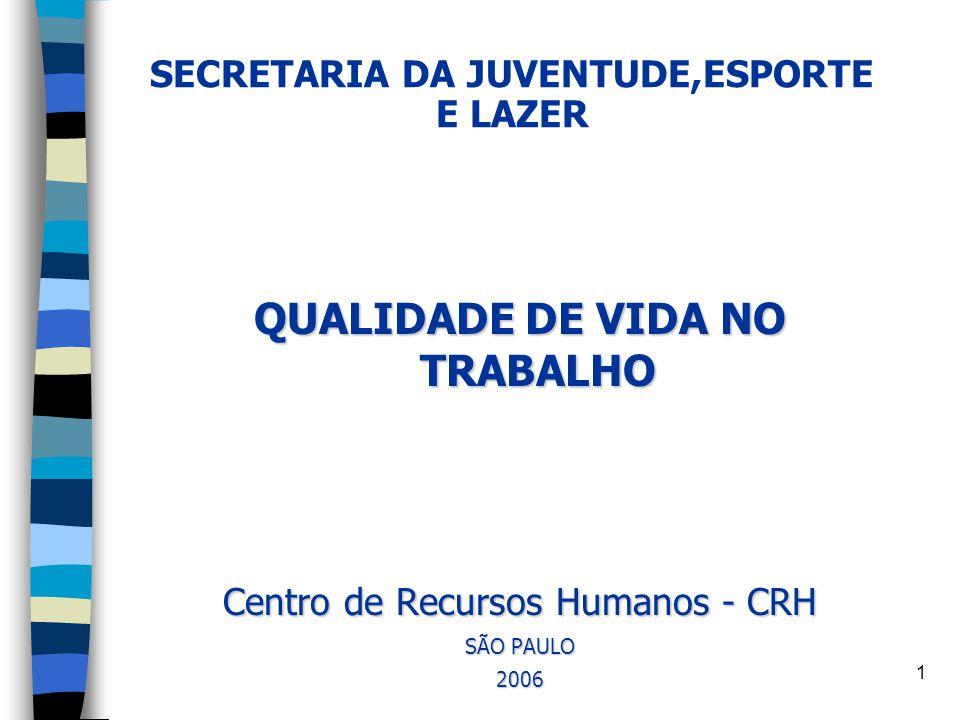 1 SECRETARIA DA JUVENTUDE,ESPORTE E LAZER QUALIDADE DE VIDA NO TRABALHO Centro de Recursos Humanos - CRH SÃO PAULO 2006
