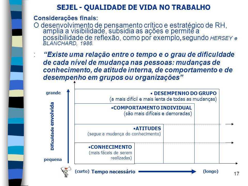 17 SEJEL - QUALIDADE DE VIDA NO TRABALHO Considerações finais: O desenvolvimento de pensamento crítico e estratégico de RH, amplia a visibilidade, sub