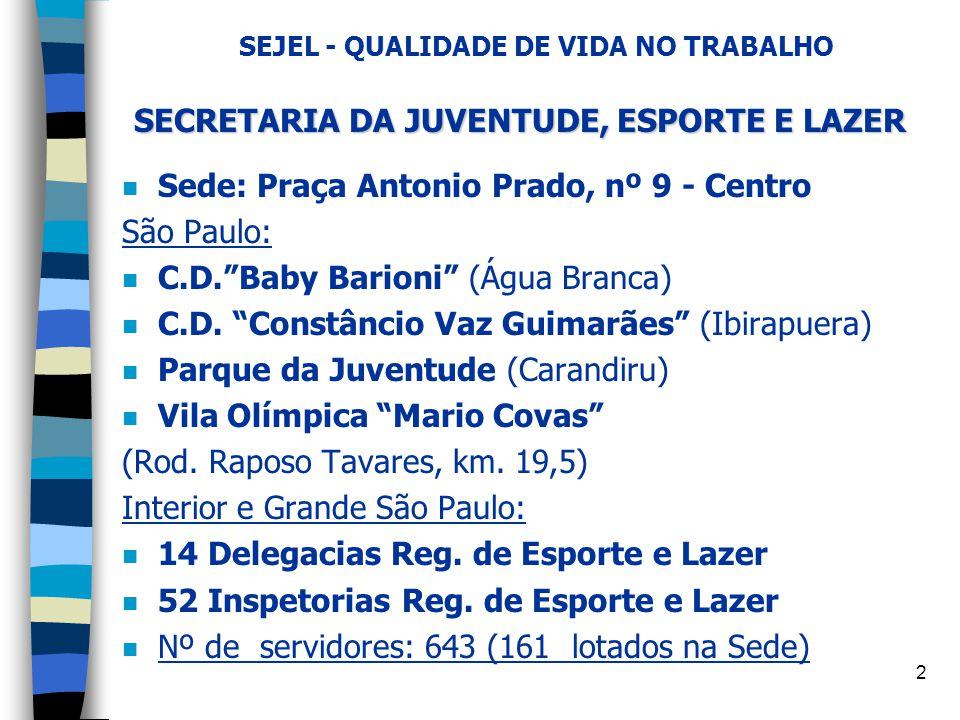 13 SEJEL - QUALIDADE DE VIDA NO TRABALHO ESTRATÉGIA AÇÕES DIMENSÃO BIOLÓGICA ESTRATÉGIA AÇÕES DIMENSÃO BIOLÓGICA EXECUÇÃO RESULTADOS: BEM-ESTAR FÍSICO + = RASTREAMENTO Prevenir-Iamspe 95 servidores SERVIÇO SOCIAL E ACOLHIMENTO 7 atendimentos Grupo Diabetes e Triglicérides 30 servidores Grupo Hipertensão 29 servidores Grupo Colesterol 41servidores Grupo Sobrepeso 31 servidores Agendamento HSPE 6 servidores AMBULATÓRIO MÉDICO continuidade do rastreamento 240 consultas Marcação exames HSPE 20 servidores Agendamento exames/hidro 27 servidores Controle PA 2X sem.