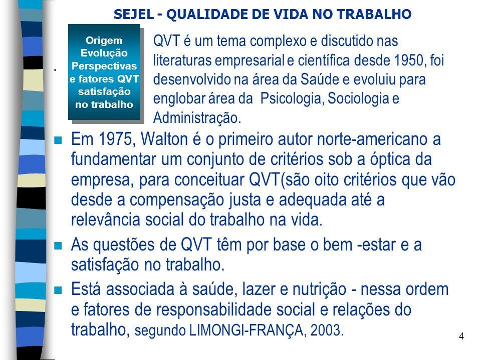 4 SEJEL - QUALIDADE DE VIDA NO TRABALHO. n Em 1975, Walton é o primeiro autor norte-americano a fundamentar um conjunto de critérios sob a óptica da e