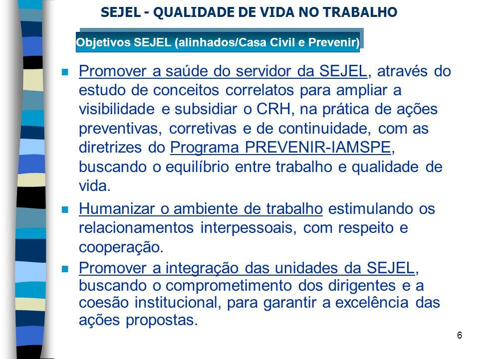 6 SEJEL - QUALIDADE DE VIDA NO TRABALHO n Promover a saúde do servidor da SEJEL, através do estudo de conceitos correlatos para ampliar a visibilidade
