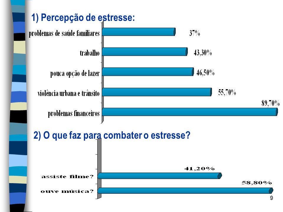 9 1) Percepção de estresse: 2) O que faz para combater o estresse?