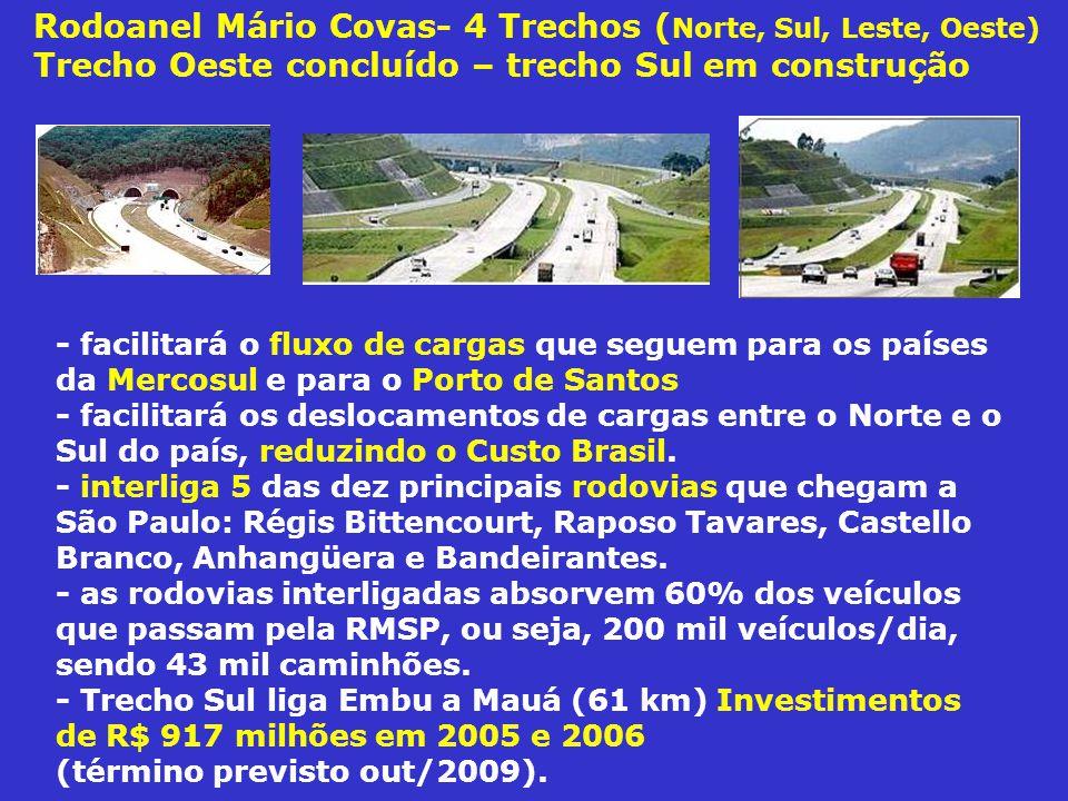 Rodoanel Mário Covas- 4 Trechos ( Norte, Sul, Leste, Oeste) Trecho Oeste concluído – trecho Sul em construção - facilitará o fluxo de cargas que seguem para os países da Mercosul e para o Porto de Santos - facilitará os deslocamentos de cargas entre o Norte e o Sul do país, reduzindo o Custo Brasil.