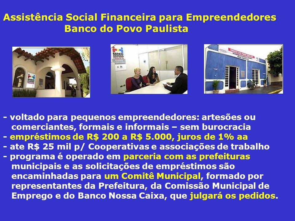 Assistência Social Financeira para Empreendedores Banco do Povo Paulista - voltado para pequenos empreendedores: artesões ou comerciantes, formais e informais – sem burocracia - empréstimos de R$ 200 a R$ 5.000, juros de 1% aa - ate R$ 25 mil p/ Cooperativas e associações de trabalho - programa é operado em parceria com as prefeituras municipais e as solicitações de empréstimos são encaminhadas para um Comitê Municipal, formado por representantes da Prefeitura, da Comissão Municipal de Emprego e do Banco Nossa Caixa, que julgará os pedidos.