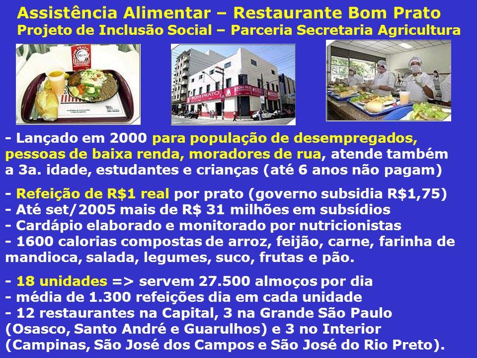 Assistência Alimentar – Restaurante Bom Prato Projeto de Inclusão Social – Parceria Secretaria Agricultura - Lançado em 2000 para população de desempregados, pessoas de baixa renda, moradores de rua, atende também a 3a.