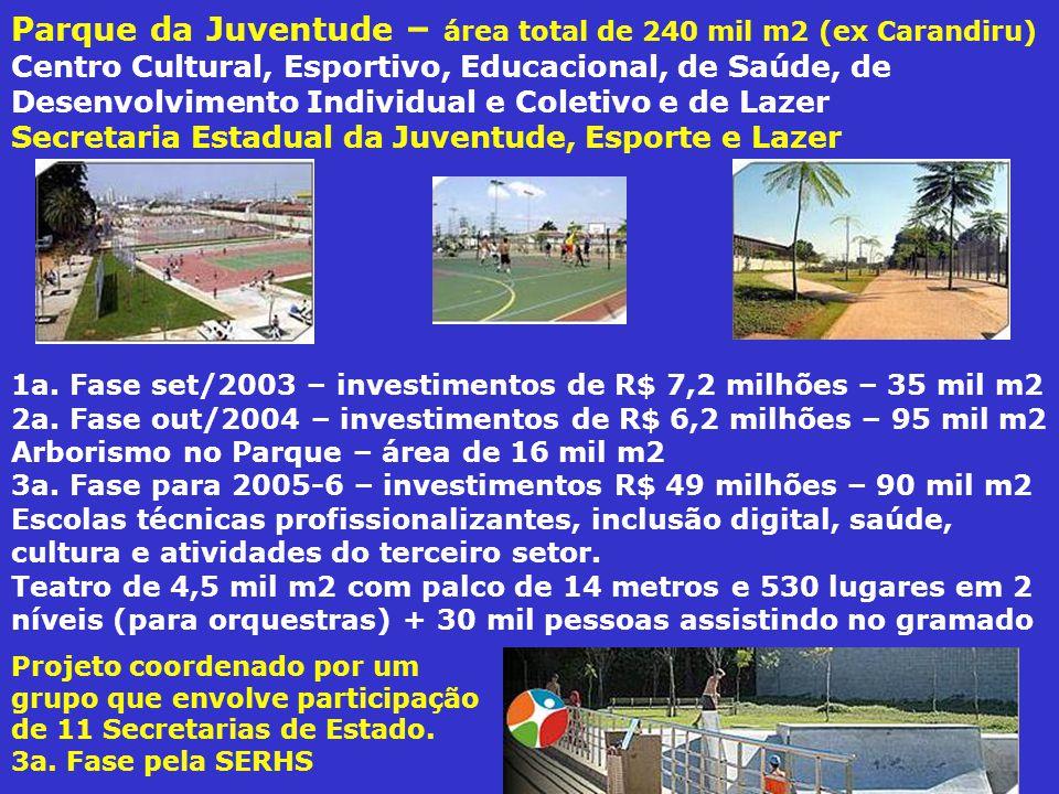 Parque da Juventude – área total de 240 mil m2 (ex Carandiru) Centro Cultural, Esportivo, Educacional, de Saúde, de Desenvolvimento Individual e Coletivo e de Lazer Secretaria Estadual da Juventude, Esporte e Lazer 1a.
