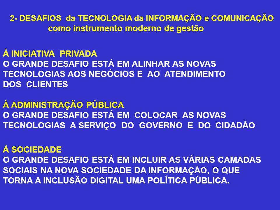 2- DESAFIOS da TECNOLOGIA da INFORMAÇÃO e COMUNICAÇÃO como instrumento moderno de gestão À INICIATIVA PRIVADA O GRANDE DESAFIO ESTÁ EM ALINHAR AS NOVAS TECNOLOGIAS AOS NEGÓCIOS E AO ATENDIMENTO DOS CLIENTES À ADMINISTRAÇÃO PÚBLICA O GRANDE DESAFIO ESTÁ EM COLOCAR AS NOVAS TECNOLOGIAS A SERVIÇO DO GOVERNO E DO CIDADÃO À SOCIEDADE O GRANDE DESAFIO ESTÁ EM INCLUIR AS VÁRIAS CAMADAS SOCIAIS NA NOVA SOCIEDADE DA INFORMAÇÃO, O QUE TORNA A INCLUSÃO DIGITAL UMA POLÍTICA PÚBLICA.