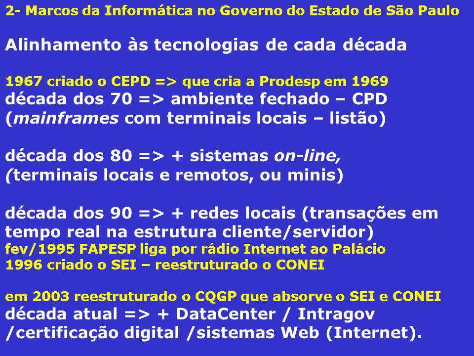 Alinhamento às tecnologias de cada década 1967 criado o CEPD => que cria a Prodesp em 1969 década dos 70 => ambiente fechado – CPD (mainframes com terminais locais – listão) década dos 80 => + sistemas on-line, (terminais locais e remotos, ou minis) década dos 90 => + redes locais (transações em tempo real na estrutura cliente/servidor) fev/1995 FAPESP liga por rádio Internet ao Palácio 1996 criado o SEI – reestruturado o CONEI em 2003 reestruturado o CQGP que absorve o SEI e CONEI década atual => + DataCenter / Intragov /certificação digital /sistemas Web (Internet).
