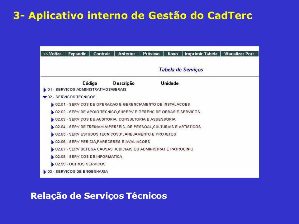 3- Aplicativo interno de Gestão do CadTerc Relação de Serviços Técnicos
