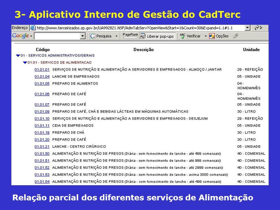 3- Aplicativo Interno de Gestão do CadTerc Relação parcial dos diferentes serviços de Alimentação