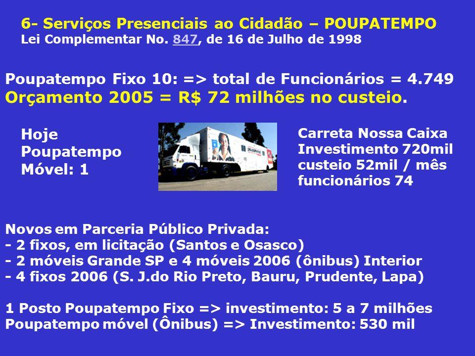 6- Serviços Presenciais ao Cidadão – POUPATEMPO Lei Complementar No.