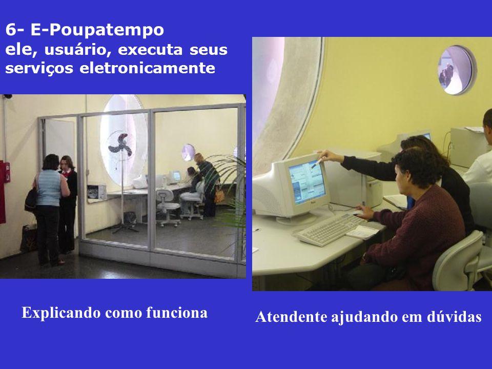6- E-Poupatempo ele, usuário, executa seus serviços eletronicamente Explicando como funciona Atendente ajudando em dúvidas