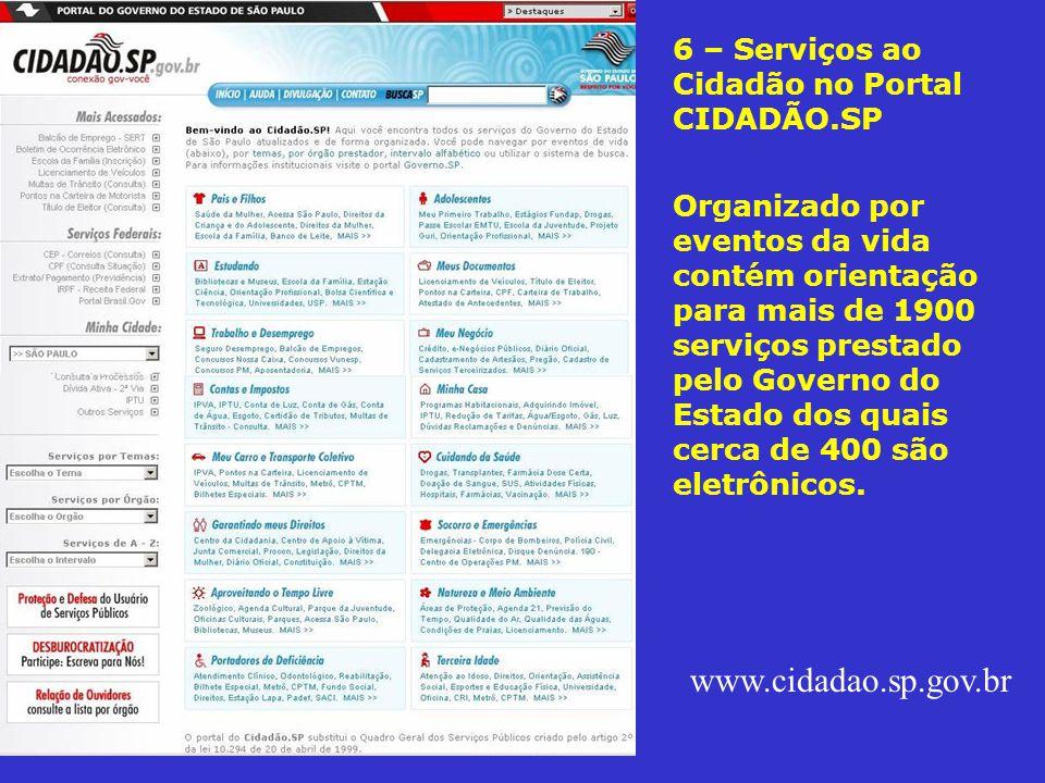 6 – Serviços ao Cidadão no Portal CIDADÃO.SP Organizado por eventos da vida contém orientação para mais de 1900 serviços prestado pelo Governo do Estado dos quais cerca de 400 são eletrônicos.
