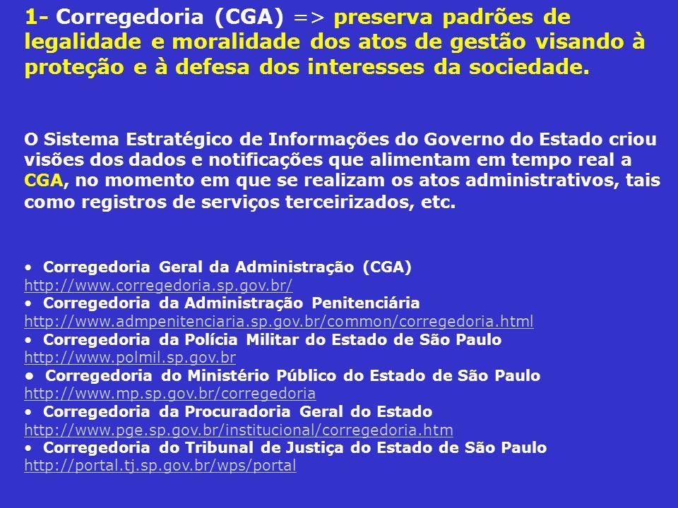 1- Corregedoria (CGA) => preserva padrões de legalidade e moralidade dos atos de gestão visando à proteção e à defesa dos interesses da sociedade.