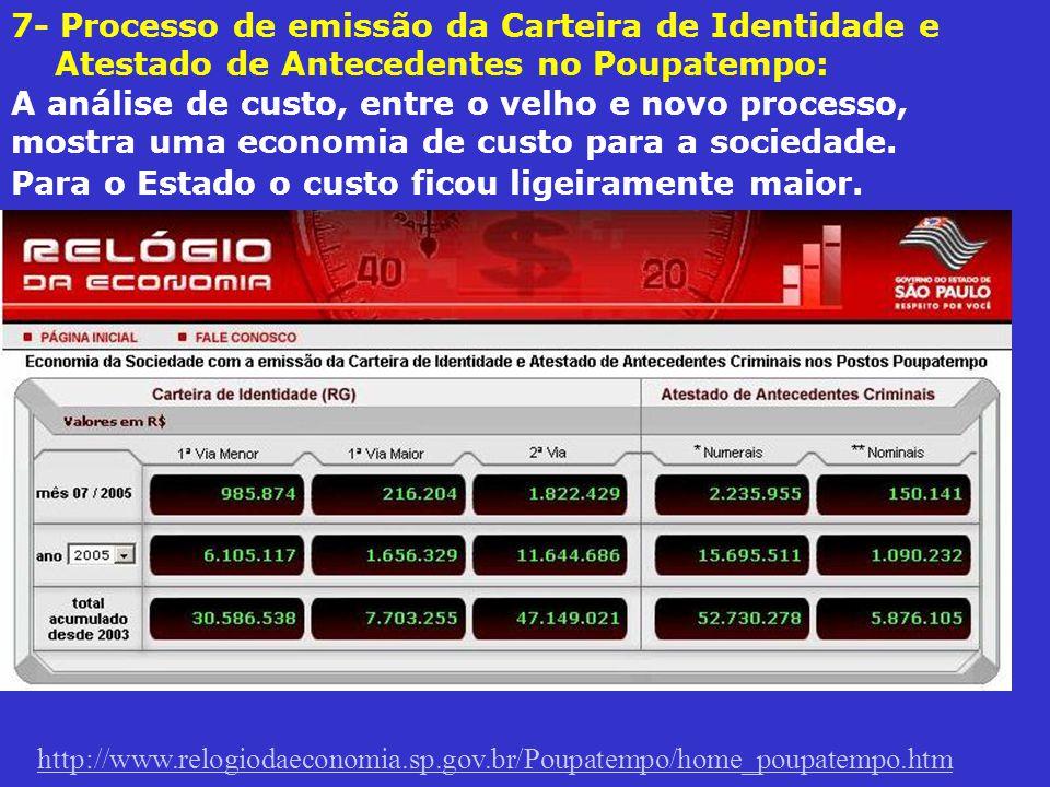 7- Processo de emissão da Carteira de Identidade e Atestado de Antecedentes no Poupatempo: A análise de custo, entre o velho e novo processo, mostra uma economia de custo para a sociedade.