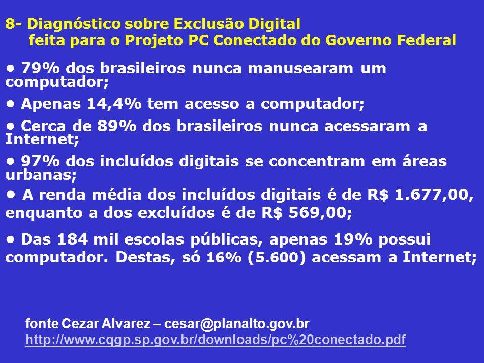 79% dos brasileiros nunca manusearam um computador; Apenas 14,4% tem acesso a computador; Cerca de 89% dos brasileiros nunca acessaram a Internet; 97% dos incluídos digitais se concentram em áreas urbanas; A renda média dos incluídos digitais é de R$ 1.677,00, enquanto a dos excluídos é de R$ 569,00; Das 184 mil escolas públicas, apenas 19% possui computador.